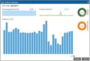 SAM Broadcaster Cloud Analytics